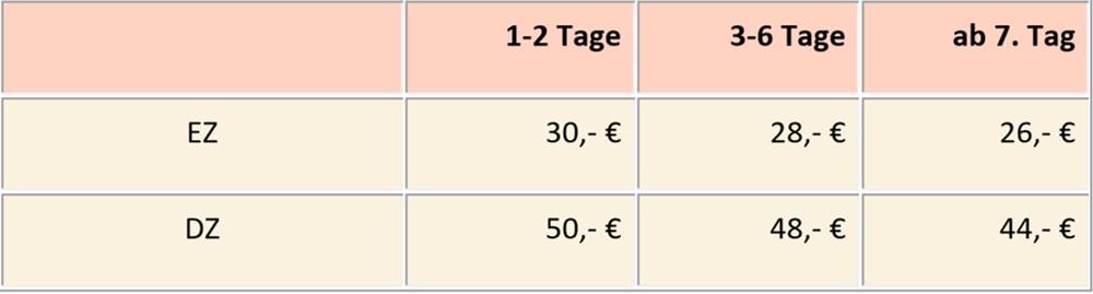 Tabelle Einzelzimmer